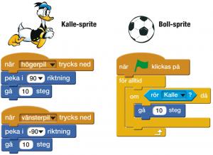 Kalle-sprite och boll-sprite med instruktioner